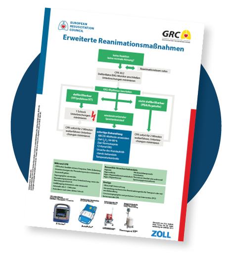 ERC-Richtlinien 2015