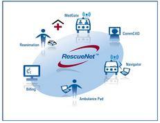 RescueNet