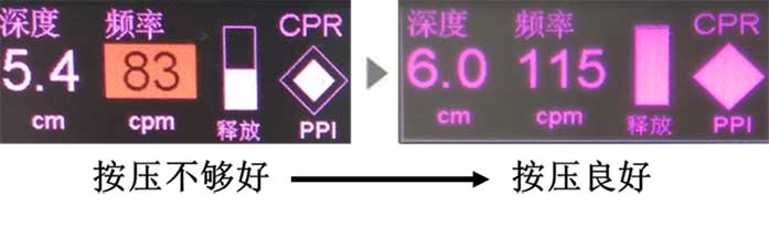CPR Feedback - Chinese