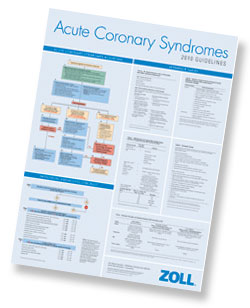 Acute Coronary Syndrome poster