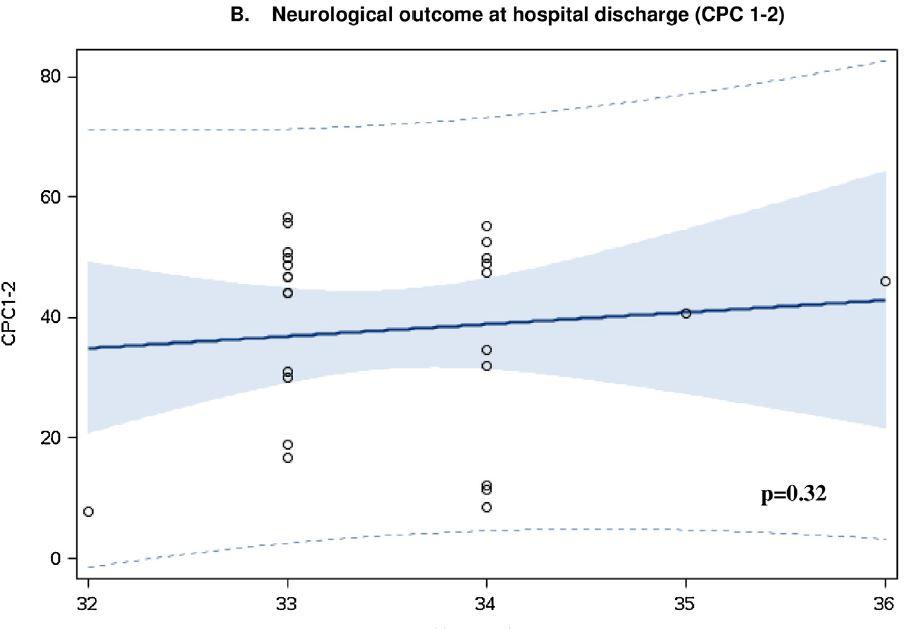 Schenone Graph Neurol Outcome(1)