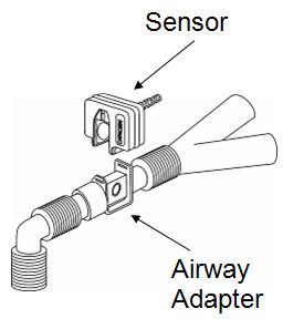 R Series airway adapter