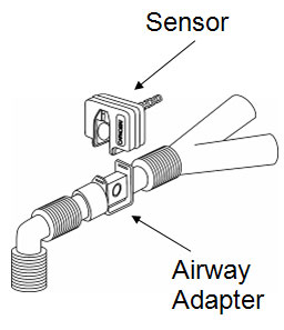 R Series airway adapter
