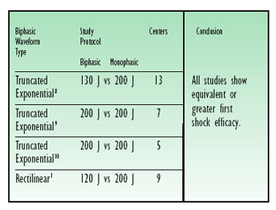 AF Clinically Effective Figure 4