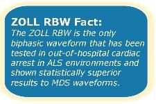RBW Fact OOCH