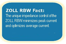 RBW Fact Electricity