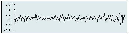 VF 5 minutes no CPR
